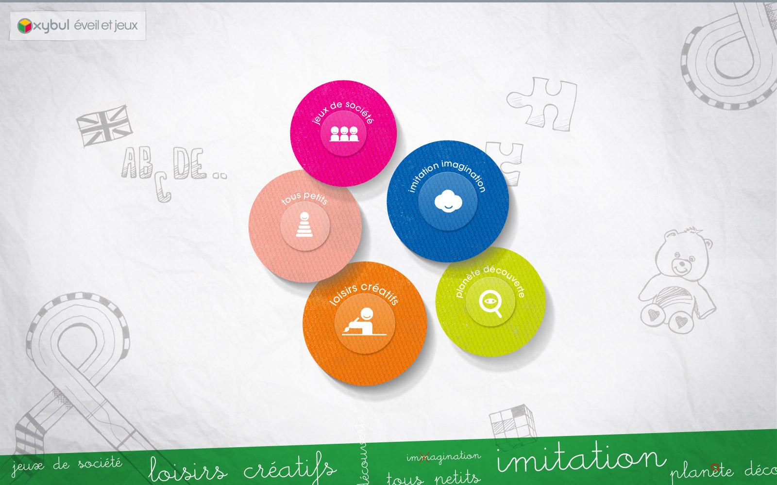Keedo-interface-tactile-enfant